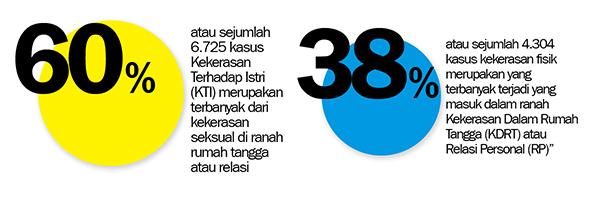 marieclaire-indonesia-hot-issue-prempuandankekerasan